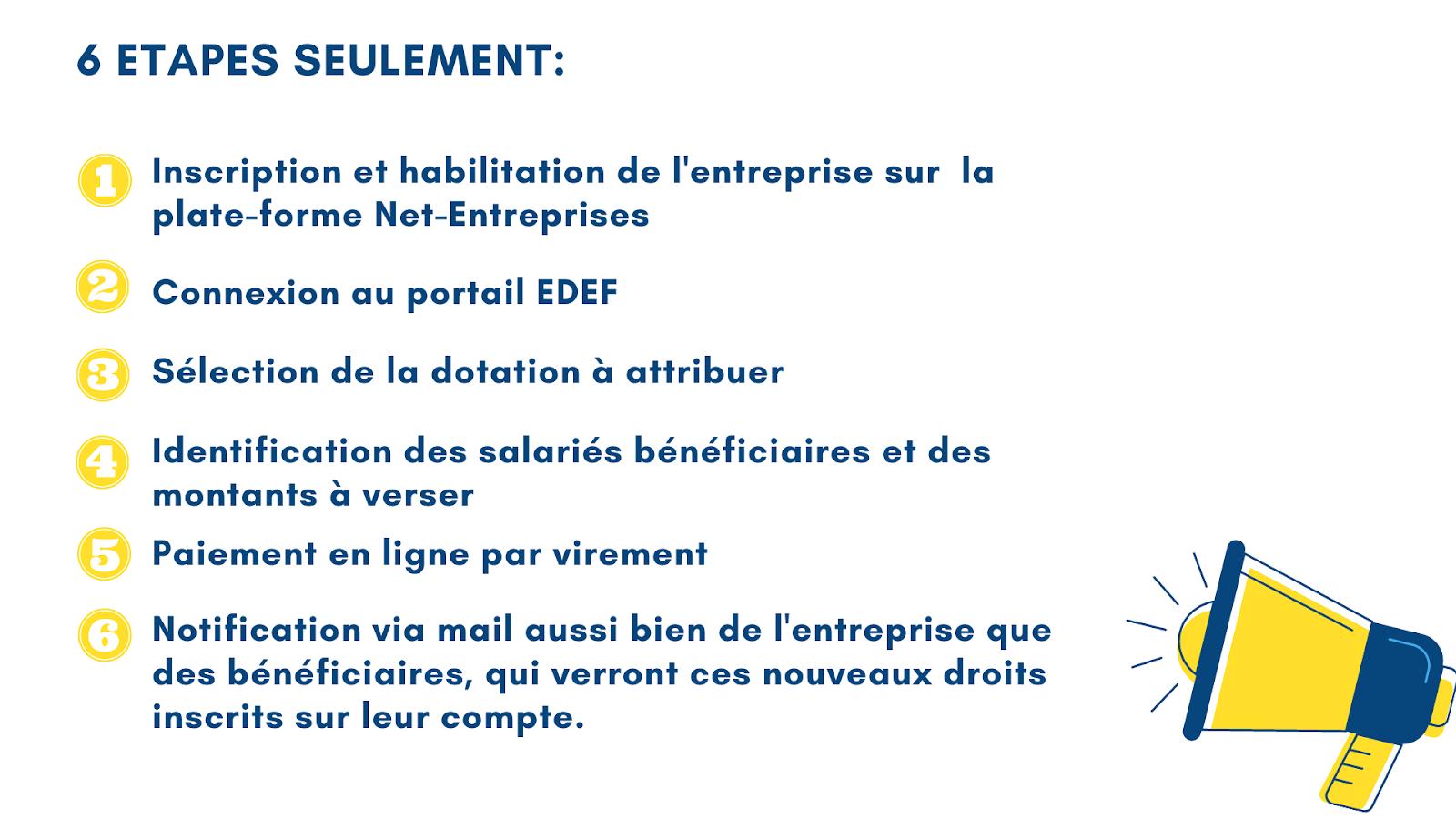 Financer-sa-formation-avec-le-CPF-et-les-entreprises